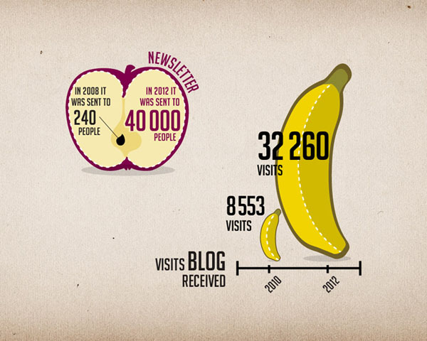 infographic-project90by2030-fruit-skyboy-design